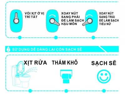 Vòi xịt rửa vệ sinh thông minh hướng dẫn sử dụng